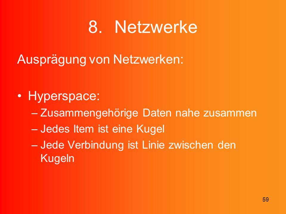 59 8.Netzwerke Ausprägung von Netzwerken: Hyperspace: –Zusammengehörige Daten nahe zusammen –Jedes Item ist eine Kugel –Jede Verbindung ist Linie zwis