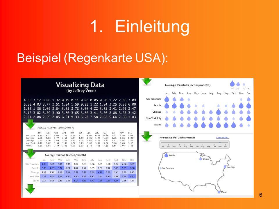 6 1.Einleitung Beispiel (Regenkarte USA):