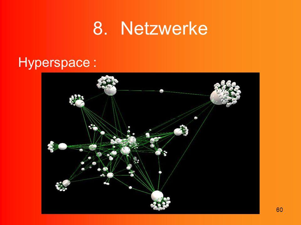 60 8.Netzwerke Hyperspace :
