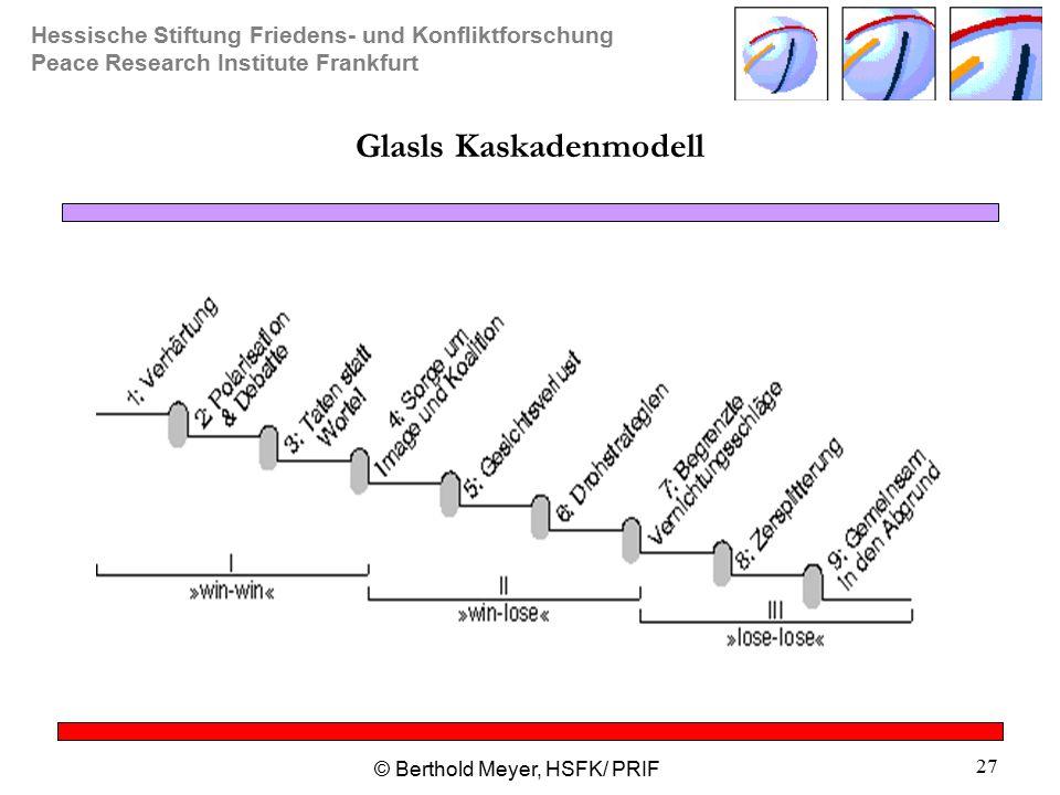 Hessische Stiftung Friedens- und Konfliktforschung Peace Research Institute Frankfurt © Berthold Meyer, HSFK/ PRIF 27 Glasls Kaskadenmodell