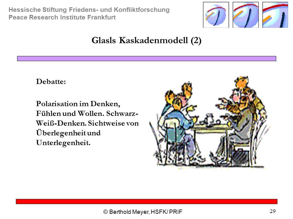 Hessische Stiftung Friedens- und Konfliktforschung Peace Research Institute Frankfurt © Berthold Meyer, HSFK/ PRIF 29 Glasls Kaskadenmodell (2) Debatte: Polarisation im Denken, Fühlen und Wollen.