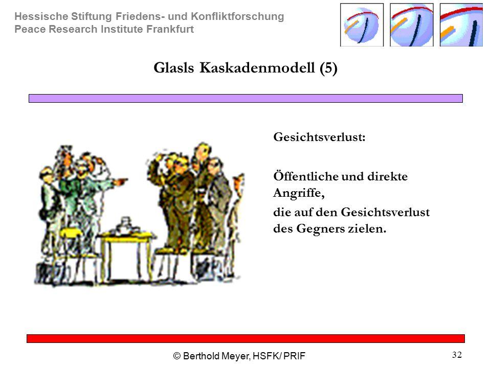 Hessische Stiftung Friedens- und Konfliktforschung Peace Research Institute Frankfurt © Berthold Meyer, HSFK/ PRIF 32 Glasls Kaskadenmodell (5) Gesichtsverlust: Öffentliche und direkte Angriffe, die auf den Gesichtsverlust des Gegners zielen.
