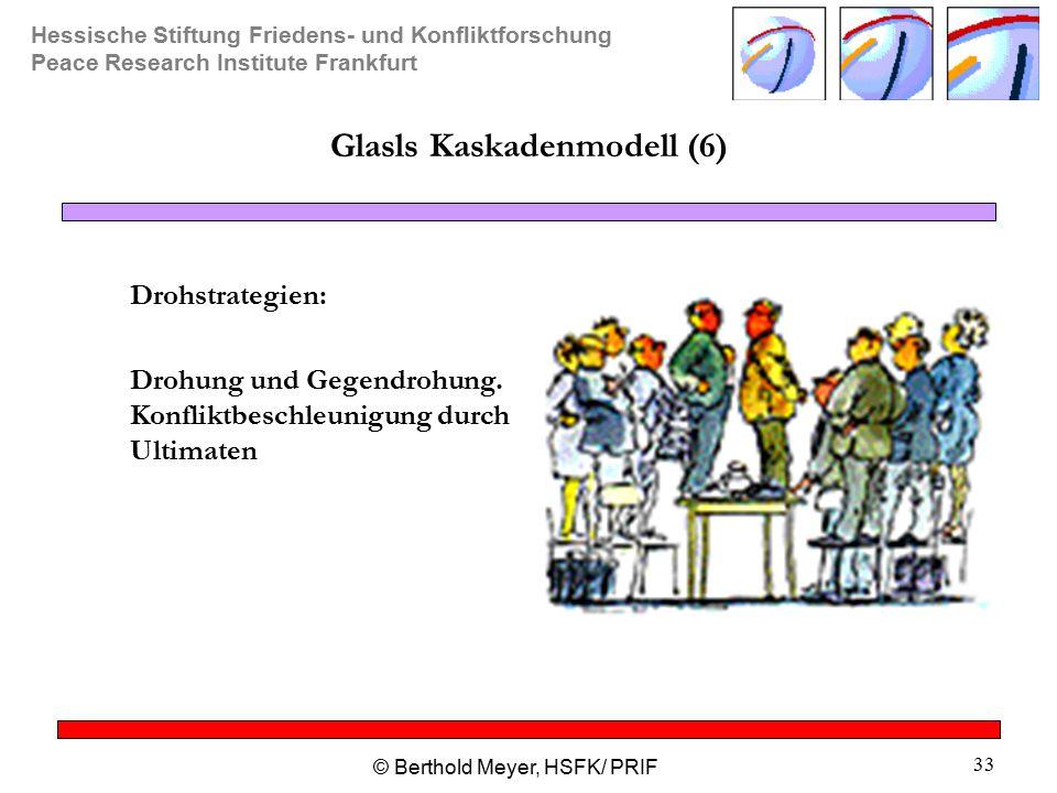 Hessische Stiftung Friedens- und Konfliktforschung Peace Research Institute Frankfurt © Berthold Meyer, HSFK/ PRIF 33 Glasls Kaskadenmodell (6) Drohstrategien: Drohung und Gegendrohung.