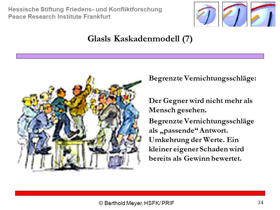 Hessische Stiftung Friedens- und Konfliktforschung Peace Research Institute Frankfurt © Berthold Meyer, HSFK/ PRIF 34 Glasls Kaskadenmodell (7) Begrenzte Vernichtungsschläge: Der Gegner wird nicht mehr als Mensch gesehen.