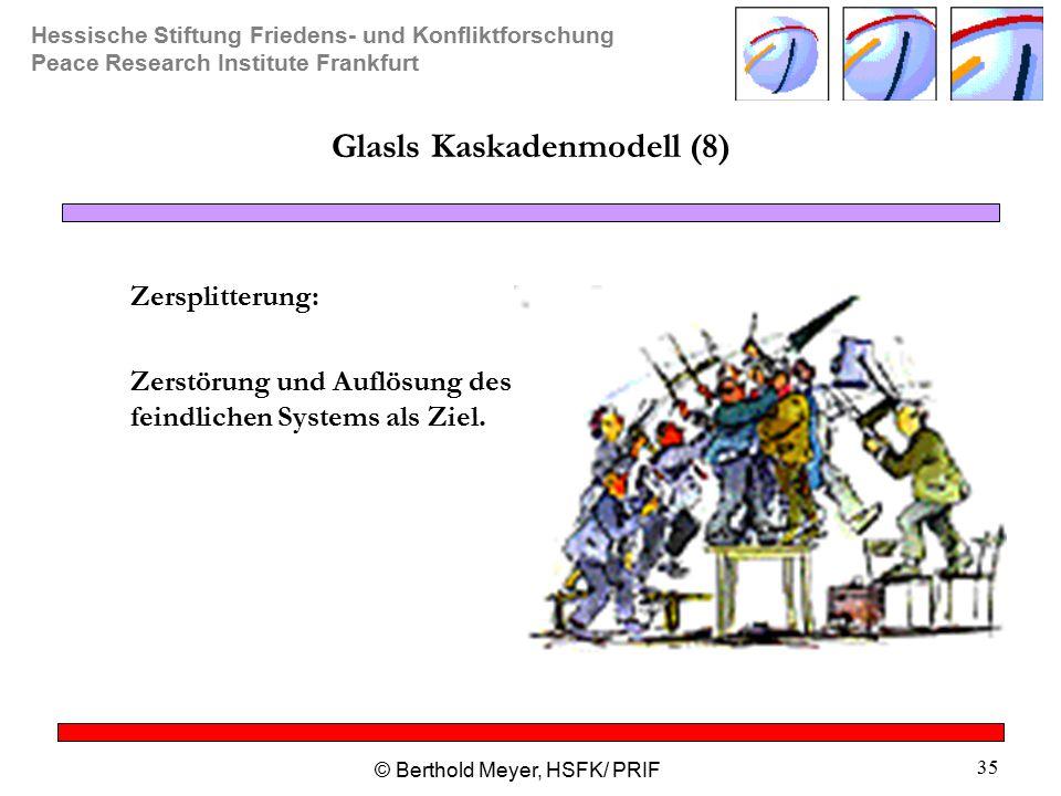 Hessische Stiftung Friedens- und Konfliktforschung Peace Research Institute Frankfurt © Berthold Meyer, HSFK/ PRIF 35 Glasls Kaskadenmodell (8) Zersplitterung: Zerstörung und Auflösung des feindlichen Systems als Ziel.