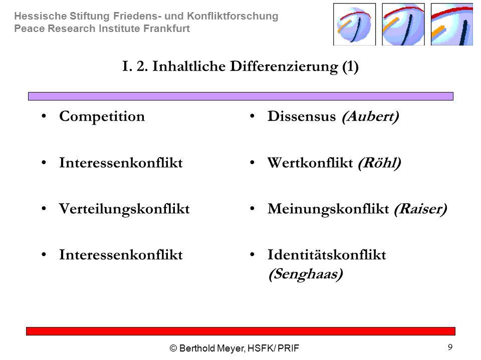 Hessische Stiftung Friedens- und Konfliktforschung Peace Research Institute Frankfurt © Berthold Meyer, HSFK/ PRIF 9 I.