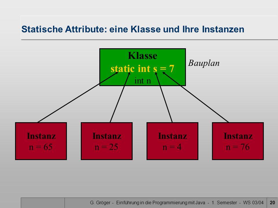 G. Gröger - Einführung in die Programmierung mit Java - 1. Semester - WS 03/0420 Statische Attribute: eine Klasse und Ihre Instanzen Klasse static int