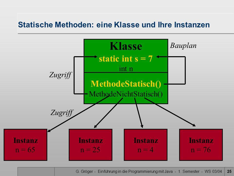 G. Gröger - Einführung in die Programmierung mit Java - 1. Semester - WS 03/0425 MethodeStatisch() MethodeNichtStatisch() Statische Methoden: eine Kla