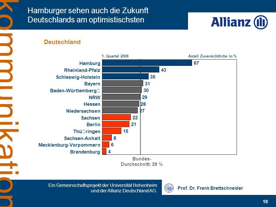 Prof. Dr. Frank Brettschneider 10 Ein Gemeinschaftsprojekt der Universität Hohenheim und der Allianz Deutschland AG. kommunikation Hamburger sehen auc