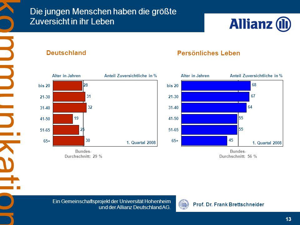 Prof. Dr. Frank Brettschneider Ein Gemeinschaftsprojekt der Universität Hohenheim und der Allianz Deutschland AG. 13 kommunikation Die jungen Menschen