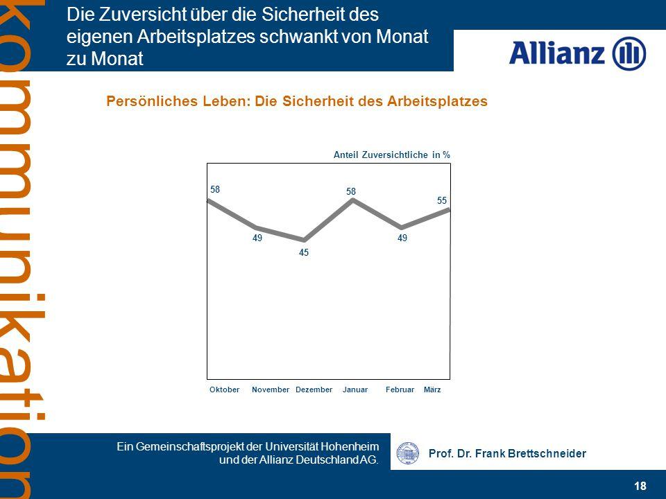 Prof. Dr. Frank Brettschneider Ein Gemeinschaftsprojekt der Universität Hohenheim und der Allianz Deutschland AG. 18 kommunikation Die Zuversicht über