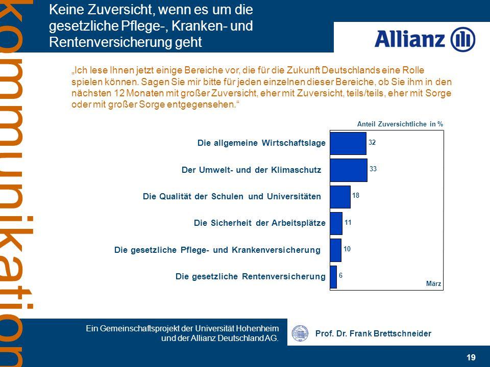 Prof. Dr. Frank Brettschneider 19 Ein Gemeinschaftsprojekt der Universität Hohenheim und der Allianz Deutschland AG. kommunikation Keine Zuversicht, w