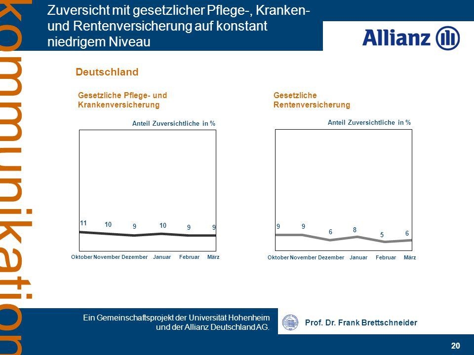 Prof. Dr. Frank Brettschneider 20 Ein Gemeinschaftsprojekt der Universität Hohenheim und der Allianz Deutschland AG. kommunikation Zuversicht mit gese