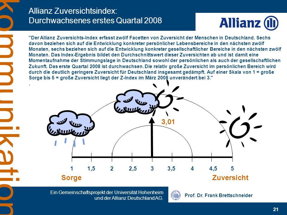 Prof. Dr. Frank Brettschneider 21 Ein Gemeinschaftsprojekt der Universität Hohenheim und der Allianz Deutschland AG. kommunikation 1 1,5 2 2,5 3 3,5 4