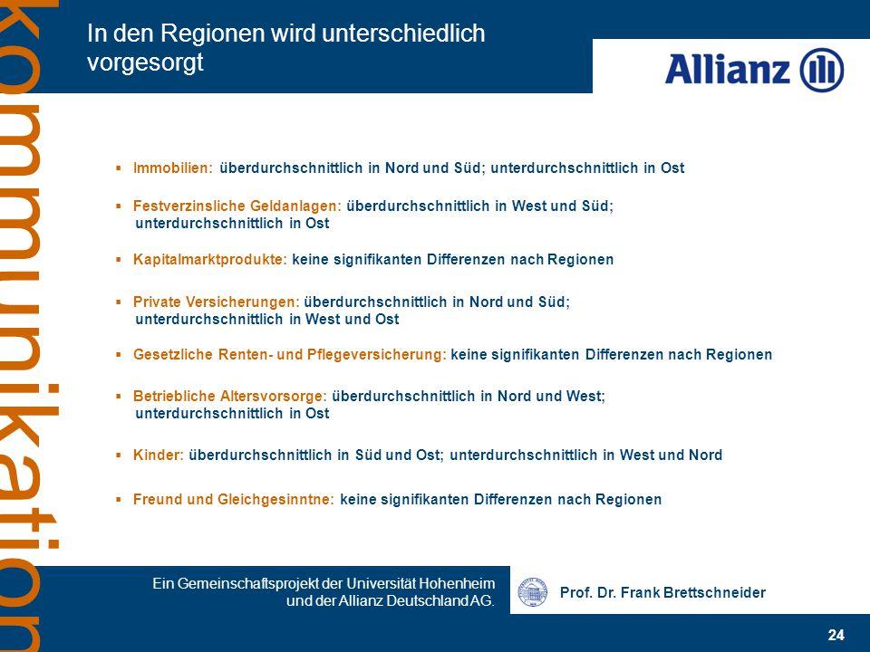 Prof. Dr. Frank Brettschneider 24 Ein Gemeinschaftsprojekt der Universität Hohenheim und der Allianz Deutschland AG. kommunikation  Immobilien: überd