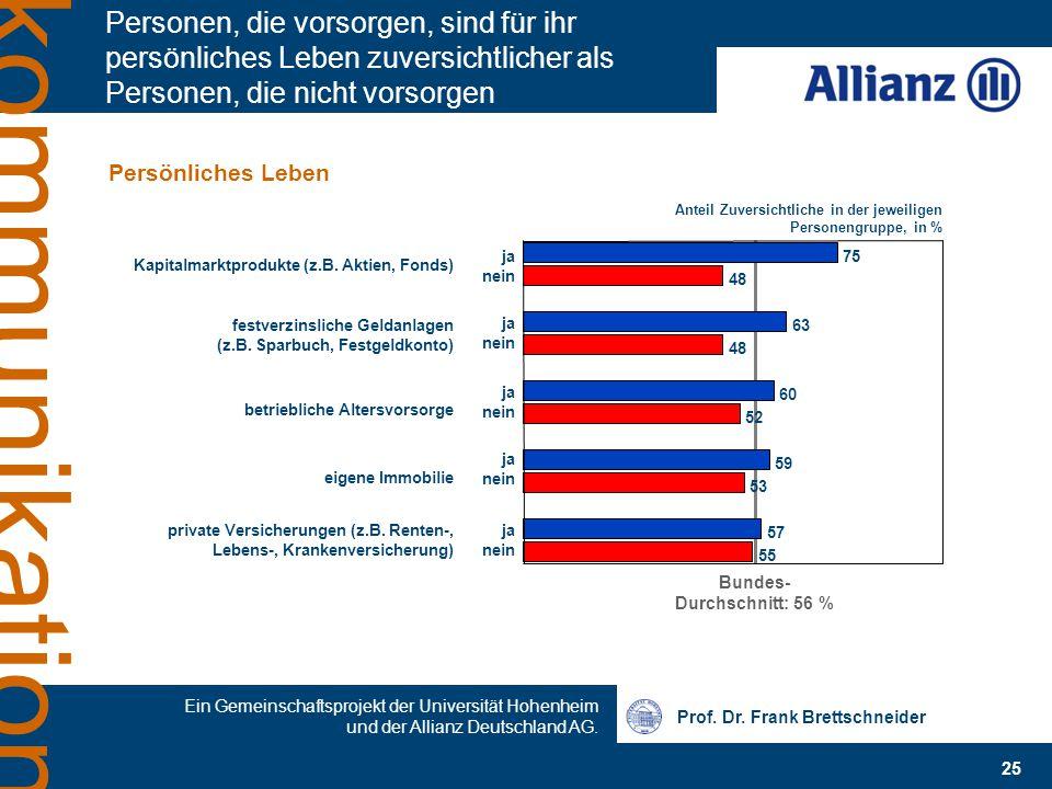 Prof. Dr. Frank Brettschneider 25 Ein Gemeinschaftsprojekt der Universität Hohenheim und der Allianz Deutschland AG. kommunikation Personen, die vorso
