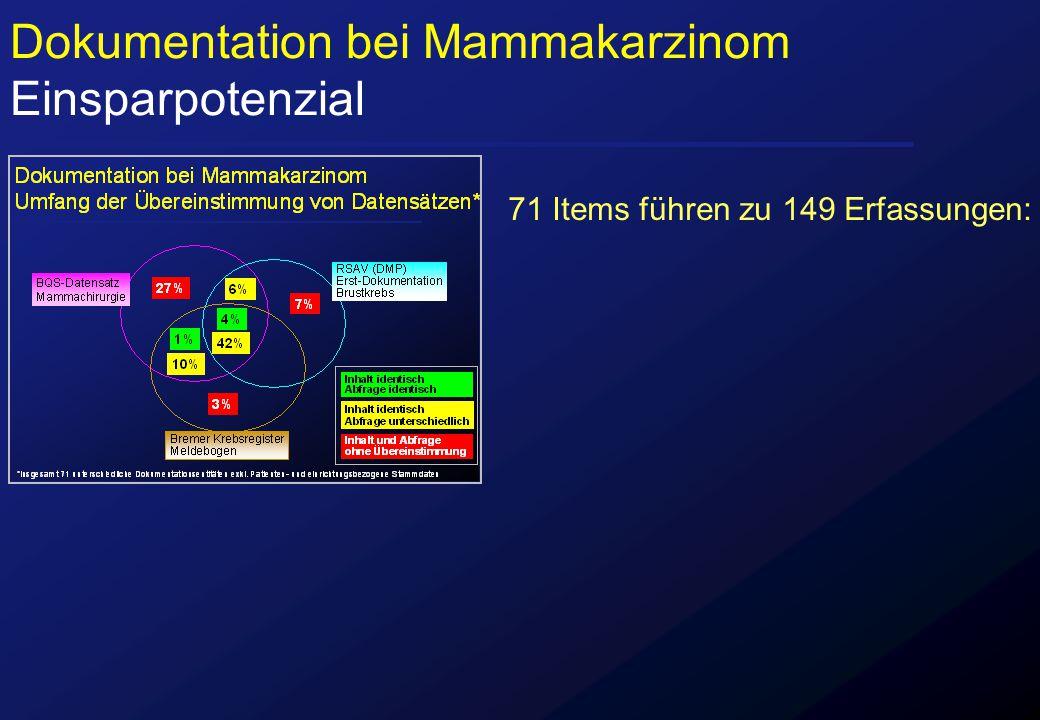 Dokumentation bei Mammakarzinom Einsparpotenzial 71 Items führen zu 149 Erfassungen: