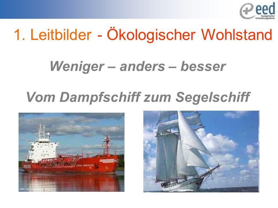 1. Leitbilder - Ökologischer Wohlstand Weniger – anders – besser Vom Dampfschiff zum Segelschiff