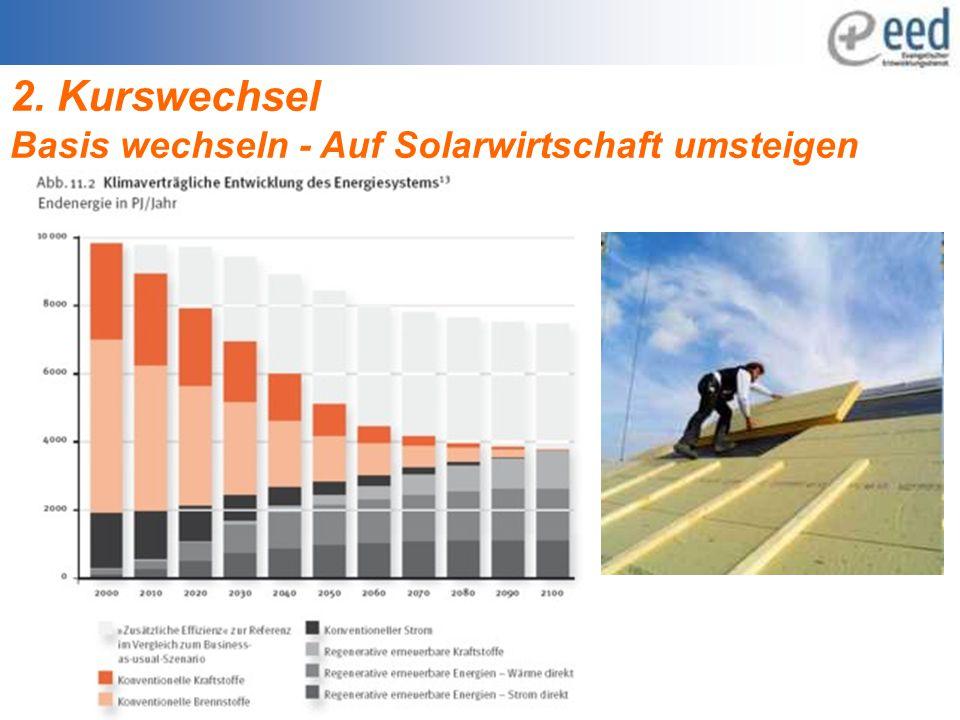 2. Kurswechsel Basis wechseln - Auf Solarwirtschaft umsteigen