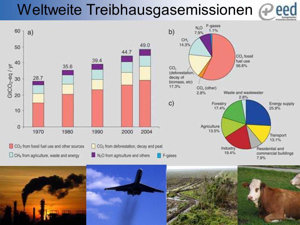 Weltweite Treibhausgasemissionen