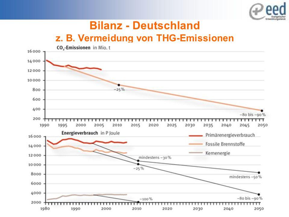 Bilanz - Deutschland z. B. Vermeidung von THG-Emissionen