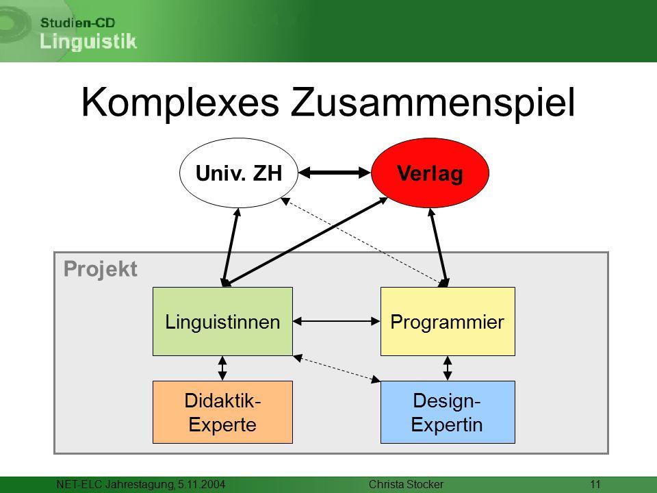Christa StockerNET-ELC Jahrestagung, 5.11.200411 Komplexes Zusammenspiel Linguistinnen Design- Expertin Didaktik- Experte Programmier VerlagUniv. ZH P