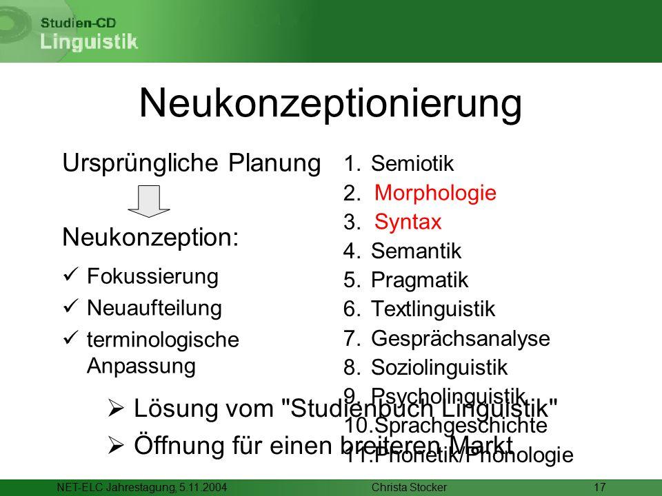 Christa StockerNET-ELC Jahrestagung, 5.11.200417 Neukonzeptionierung Ursprüngliche Planung Neukonzeption: Fokussierung Neuaufteilung terminologische Anpassung 1.Semiotik 2.Trad.