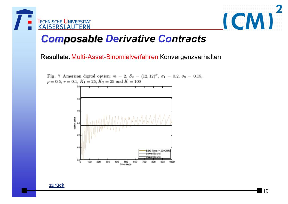 10 Composable Composable Derivative Contracts Resultate: Multi-Asset-Binomialverfahren Konvergenzverhalten zurück