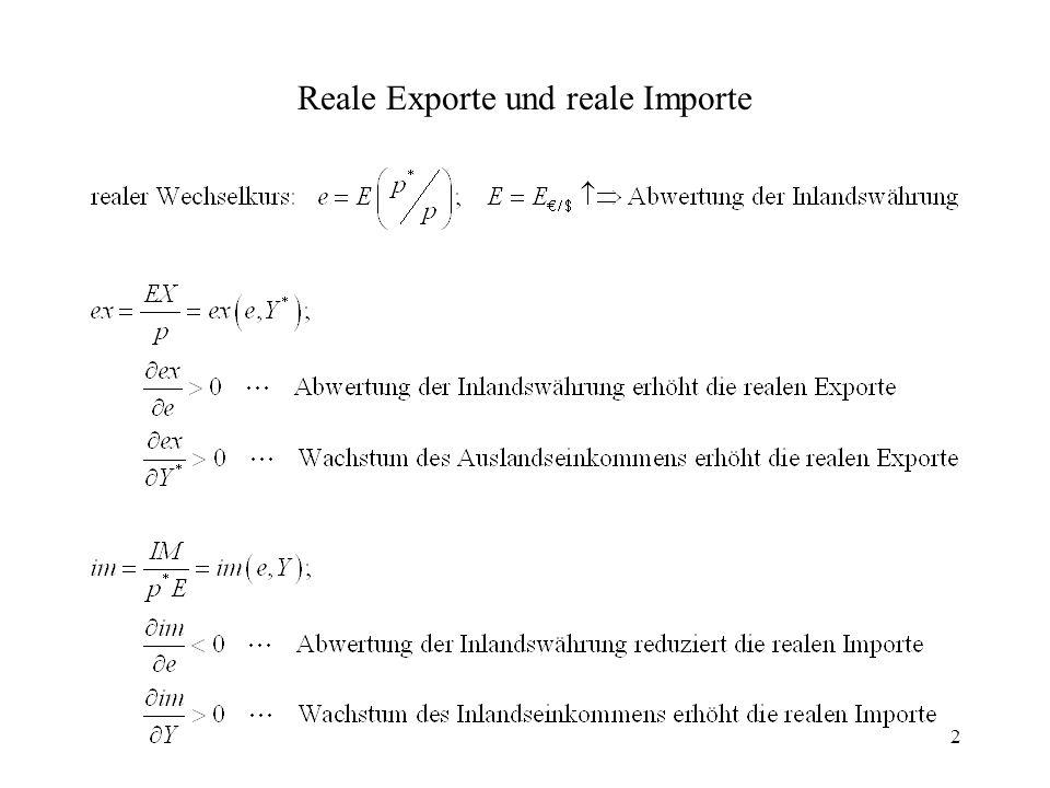 2 Reale Exporte und reale Importe
