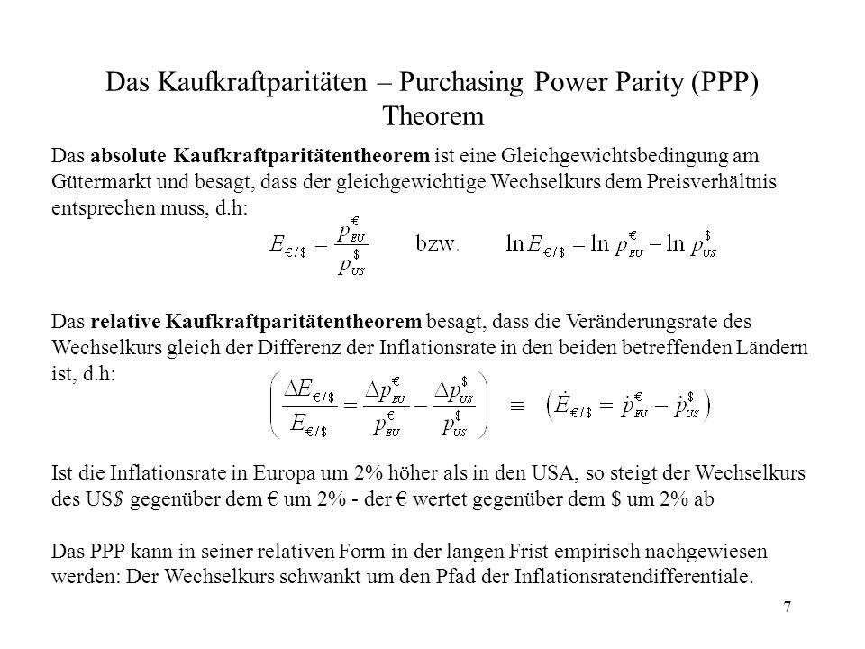 7 Das Kaufkraftparitäten – Purchasing Power Parity (PPP) Theorem Das absolute Kaufkraftparitätentheorem ist eine Gleichgewichtsbedingung am Gütermarkt