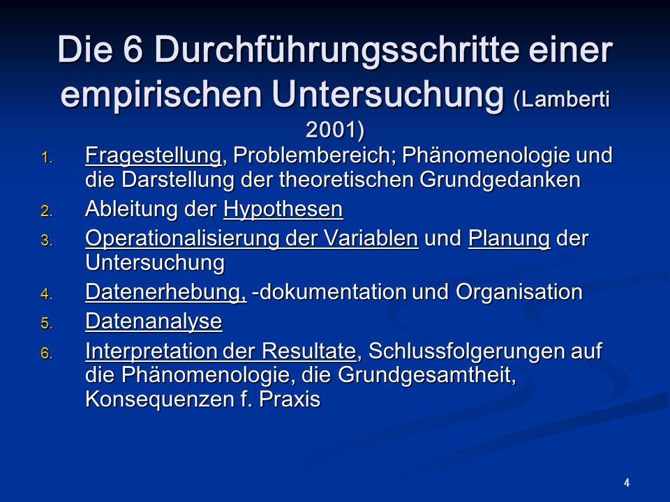 4 Die 6 Durchführungsschritte einer empirischen Untersuchung (Lamberti 2001) 1. Fragestellung, Problembereich; Phänomenologie und die Darstellung der