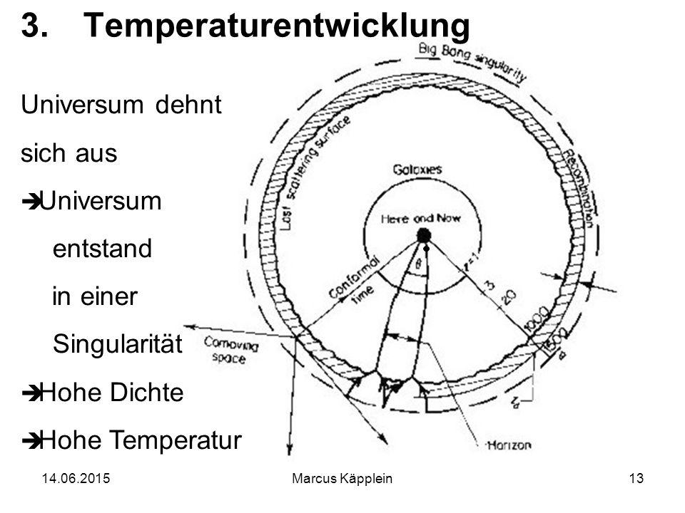 14.06.2015Marcus Käpplein13 Universum dehnt sich aus  Universum entstand in einer Singularität  Hohe Dichte  Hohe Temperatur 3.Temperaturentwicklun