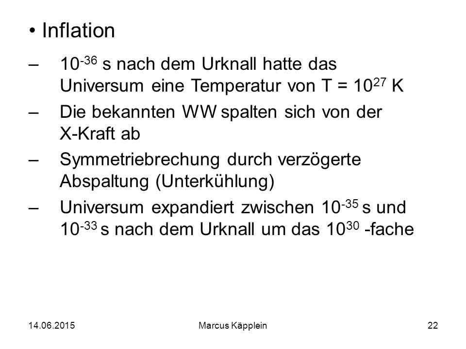 14.06.2015Marcus Käpplein22 Inflation –10 -36 s nach dem Urknall hatte das Universum eine Temperatur von T = 10 27 K –Die bekannten WW spalten sich vo