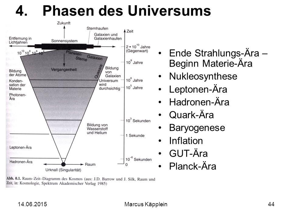 14.06.2015Marcus Käpplein44 4.Phasen des Universums Ende Strahlungs-Ära – Beginn Materie-Ära Nukleosynthese Leptonen-Ära Hadronen-Ära Quark-Ära Baryog