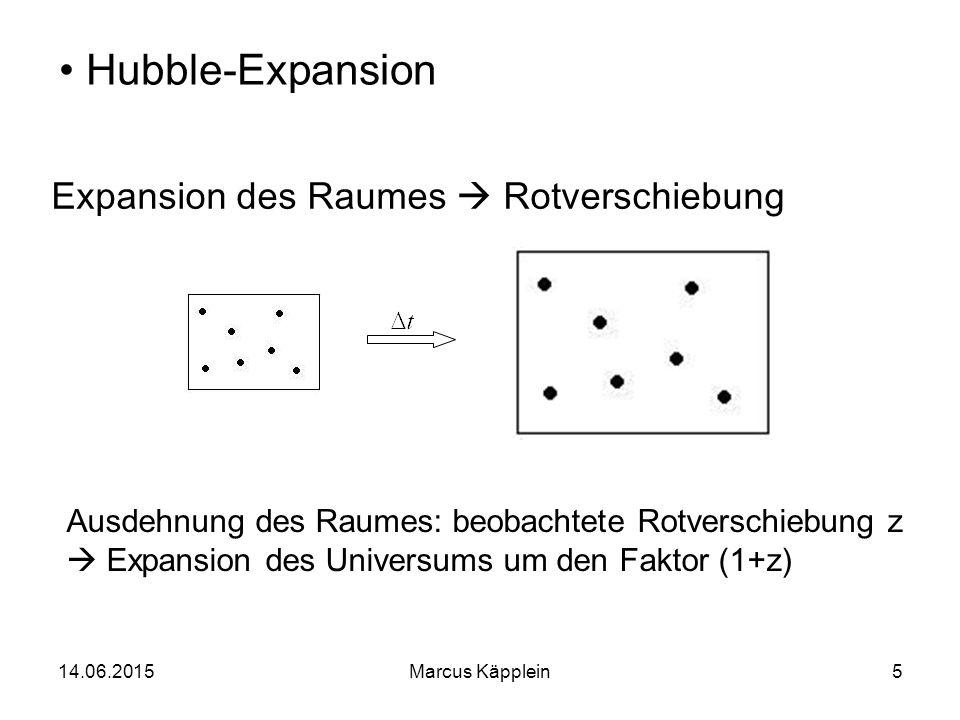 14.06.2015Marcus Käpplein5 Expansion des Raumes  Rotverschiebung Hubble-Expansion Ausdehnung des Raumes: beobachtete Rotverschiebung z  Expansion de