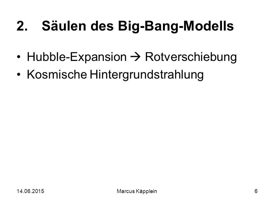 14.06.2015Marcus Käpplein37 4.Phasen des Universums Nukleosynthese Leptonen-Ära Hadronen-Ära Quark-Ära Baryogenese Inflation GUT-Ära Planck-Ära
