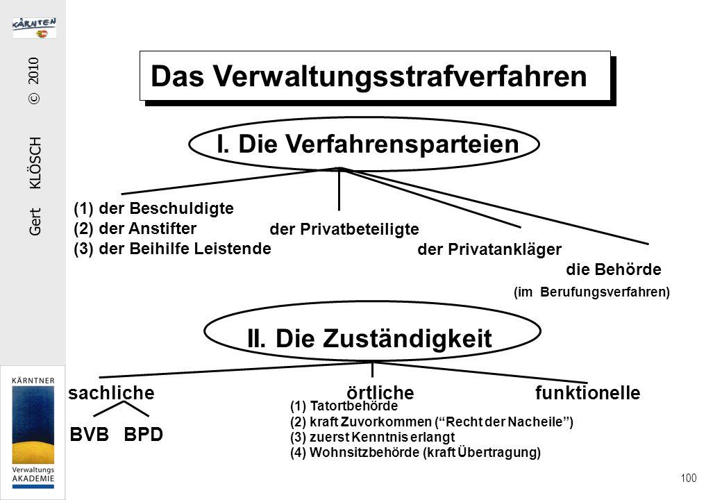 Gert KLÖSCH © 2010 100 Das Verwaltungsstrafverfahren I. Die Verfahrensparteien (1) der Beschuldigte (2) der Anstifter (3) der Beihilfe Leistende der P