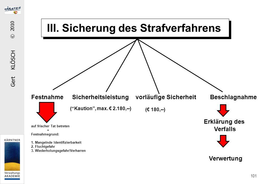 Gert KLÖSCH © 2010 101 III. Sicherung des Strafverfahrens Festnahme Sicherheitsleistung vorläufige Sicherheit Beschlagnahme Erklärung des Verfalls Ver