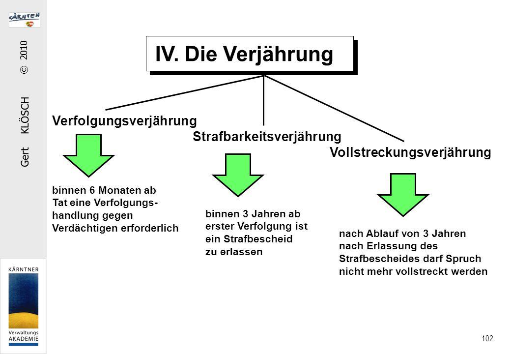 Gert KLÖSCH © 2010 102 IV. Die Verjährung Verfolgungsverjährung Strafbarkeitsverjährung Vollstreckungsverjährung binnen 6 Monaten ab Tat eine Verfolgu