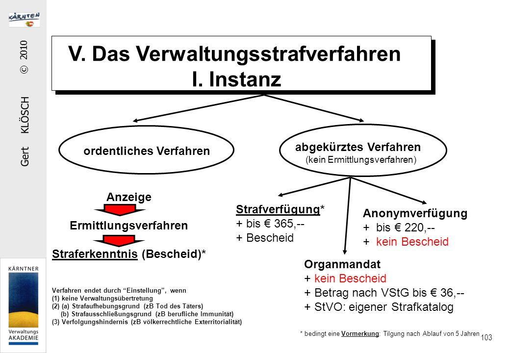 Gert KLÖSCH © 2010 103 * bedingt eine Vormerkung: Tilgung nach Ablauf von 5 Jahren V. Das Verwaltungsstrafverfahren I. Instanz ordentliches Verfahren