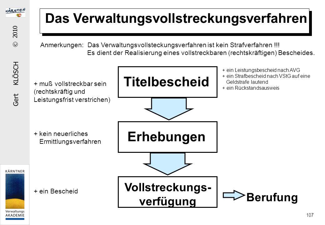 Gert KLÖSCH © 2010 107 Das Verwaltungsvollstreckungsverfahren Titelbescheid Erhebungen Vollstreckungs- verfügung Berufung Anmerkungen: Das Verwaltungs