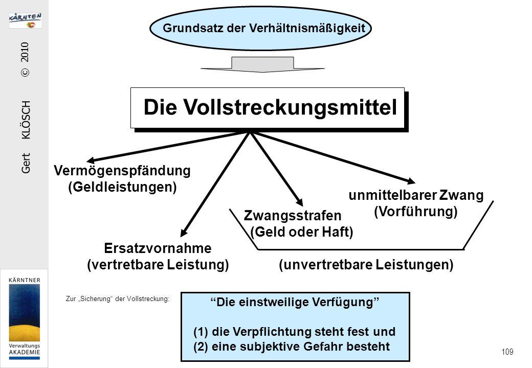 """Gert KLÖSCH © 2010 109 Die Vollstreckungsmittel """"Die einstweilige Verfügung"""" (1) die Verpflichtung steht fest und (2) eine subjektive Gefahr besteht V"""
