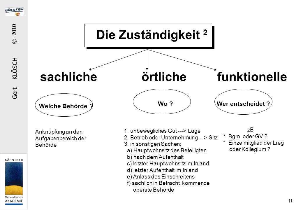 Gert KLÖSCH © 2010 11 Die Zuständigkeit 2 sachliche örtliche funktionelle Welche Behörde ? Wo ?Wer entscheidet ? Anknüpfung an den Aufgabenbereich der