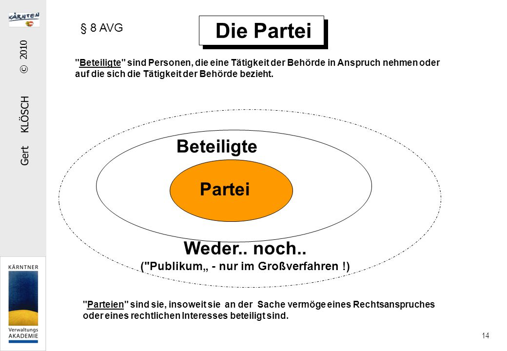 Gert KLÖSCH © 2010 14 Die Partei Beteiligte sind Personen, die eine Tätigkeit der Behörde in Anspruch nehmen oder auf die sich die Tätigkeit der Behörde bezieht.