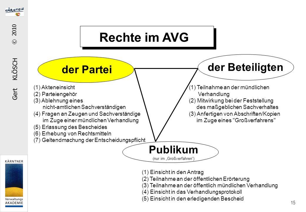 Gert KLÖSCH © 2010 15 Rechte im AVG der Partei der Beteiligten (1) Akteneinsicht (2) Parteiengehör (3) Ablehnung eines nicht-amtlichen Sachverständige