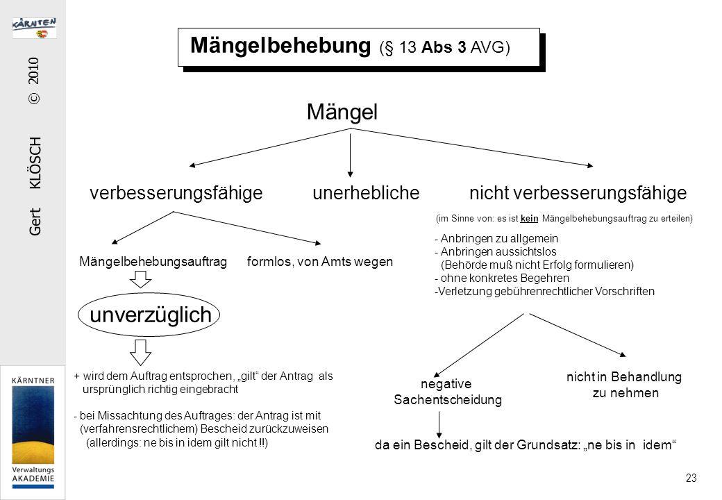 Gert KLÖSCH © 2010 23 Mängelbehebung (§ 13 Abs 3 AVG) Mängel verbesserungsfähige unerhebliche nicht verbesserungsfähige (im Sinne von: es ist kein Män