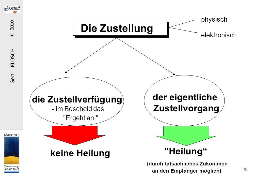 Gert KLÖSCH © 2010 36 Die Zustellung die Zustellverfügung - im Bescheid das der eigentliche Zustellvorgang