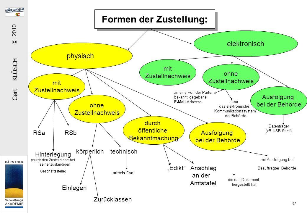 Gert KLÖSCH © 2010 37 Formen der Zustellung: physisch elektronisch mit Zustellnachweis ohne Zustellnachweis durch öffentliche Bekanntmachung mit Zuste