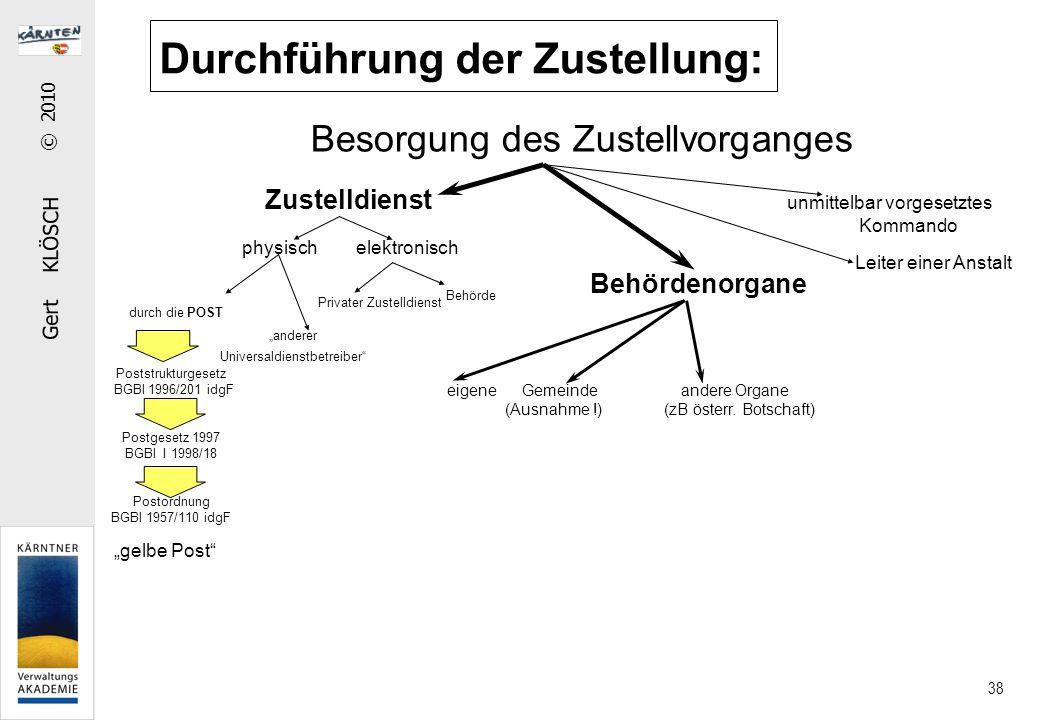 Gert KLÖSCH © 2010 38 Durchführung der Zustellung: Besorgung des Zustellvorganges durch die POST Poststrukturgesetz BGBl 1996/201 idgF Postgesetz 1997