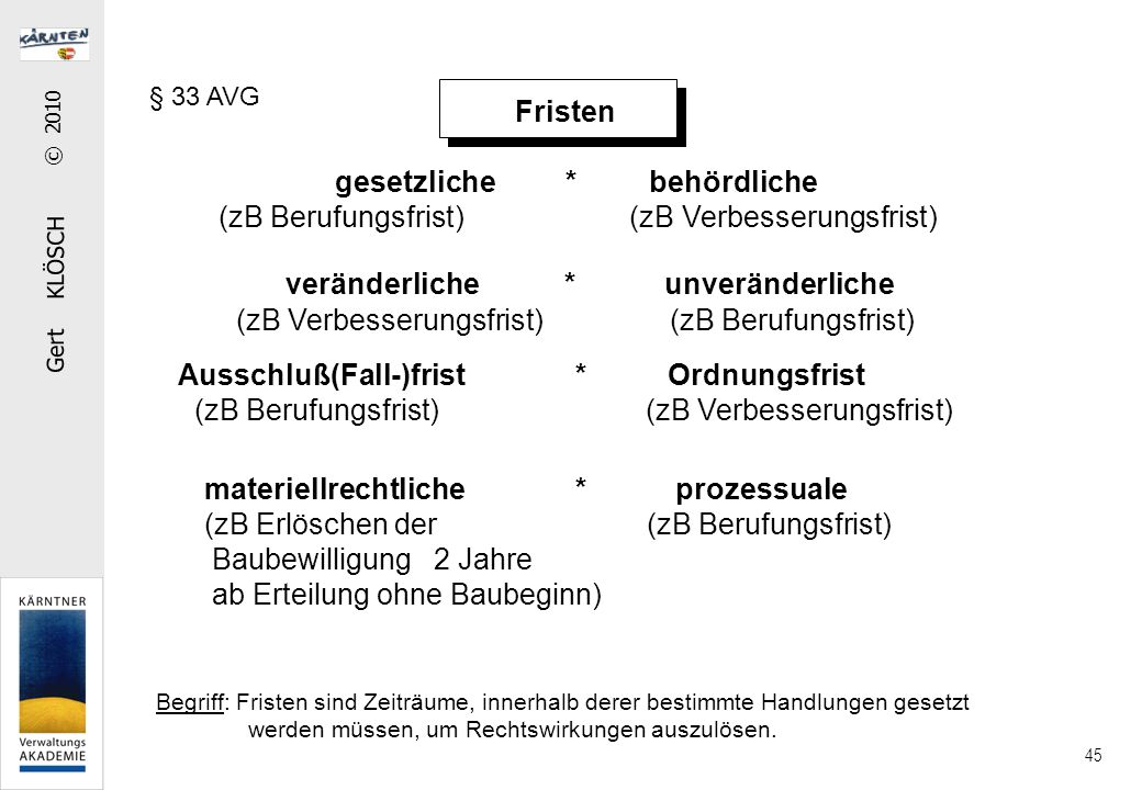 Gert KLÖSCH © 2010 45 Fristen gesetzliche * behördliche (zB Berufungsfrist) (zB Verbesserungsfrist) veränderliche * unveränderliche (zB Verbesserungsfrist) (zB Berufungsfrist) Ausschluß(Fall-)frist * Ordnungsfrist (zB Berufungsfrist) (zB Verbesserungsfrist) materiellrechtliche * prozessuale (zB Erlöschen der (zB Berufungsfrist) Baubewilligung 2 Jahre ab Erteilung ohne Baubeginn) § 33 AVG Begriff: Fristen sind Zeiträume, innerhalb derer bestimmte Handlungen gesetzt werden müssen, um Rechtswirkungen auszulösen.